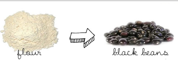 Black beans substitute for flour