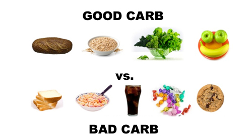 Can I Build Muscle Without Carbs