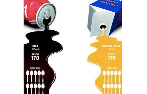 Fruit juice vs soda